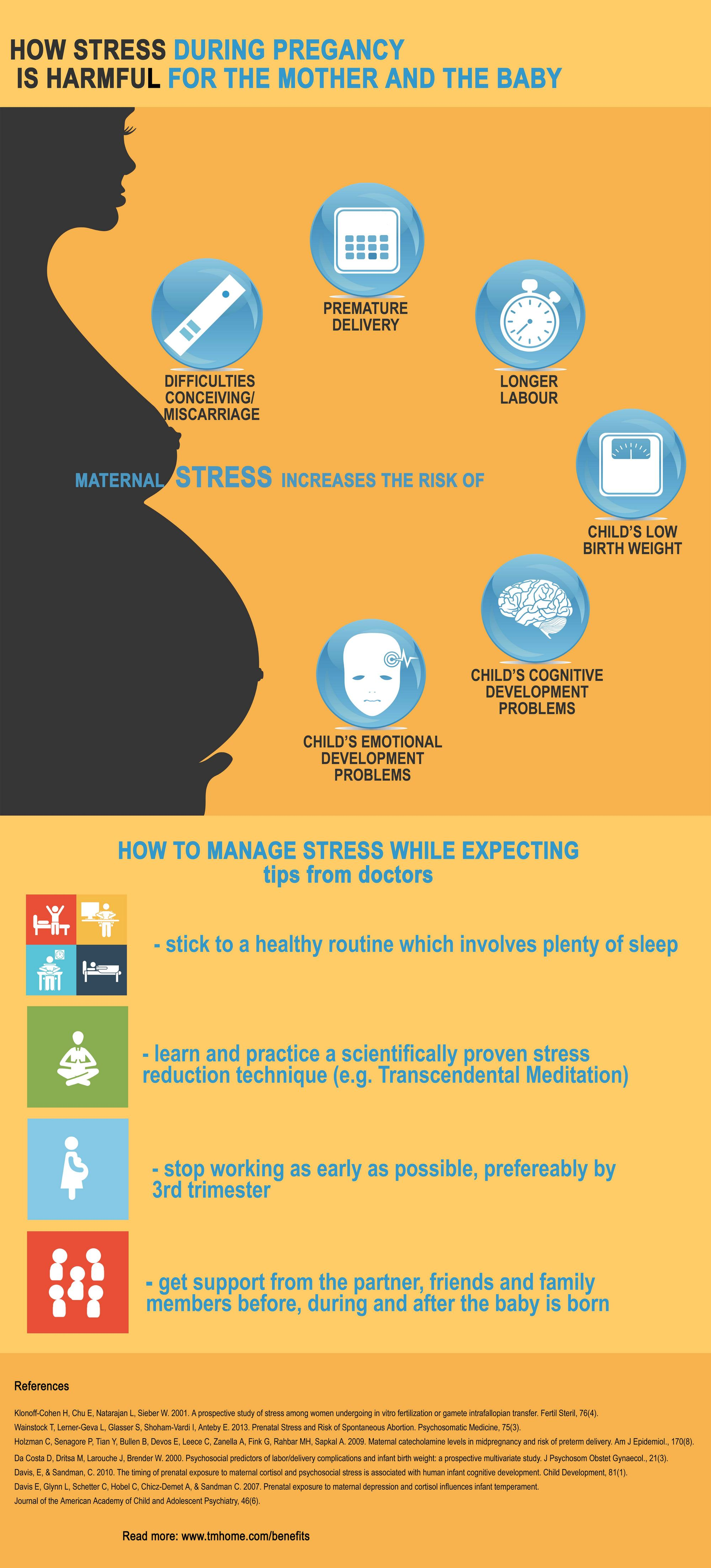 stress during pregnancy Pregnancy itself can be stressful and combined with other influences, stress during pregnancy can be compounded but stress relief might be easier than you think.