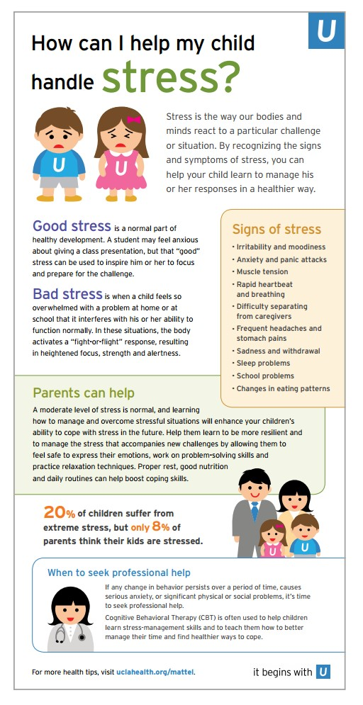 steps on how to properly cope with stress